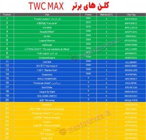 max-twc-iranforever-ir_-300x287