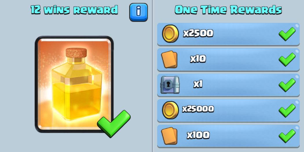 تمامی 5 پاداش فقط یک بار قابل گرفتن هست