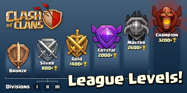 Leagues sneak peek
